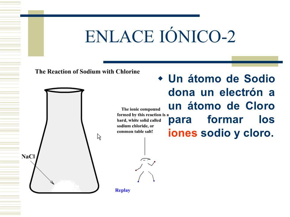 ENLACE IÓNICO-2 Un átomo de Sodio dona un electrón a un átomo de Cloro para formar los iones sodio y cloro.