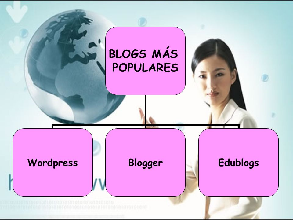 BLOGS MÁS POPULARES WordpressBloggerEdublogs