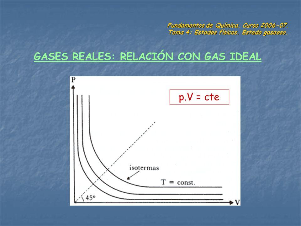 Fundamentos de Química. Curso 2006-07. Tema 4: Estados físicos. Estado gaseoso. GASES REALES: RELACIÓN CON GAS IDEAL p.V = cte