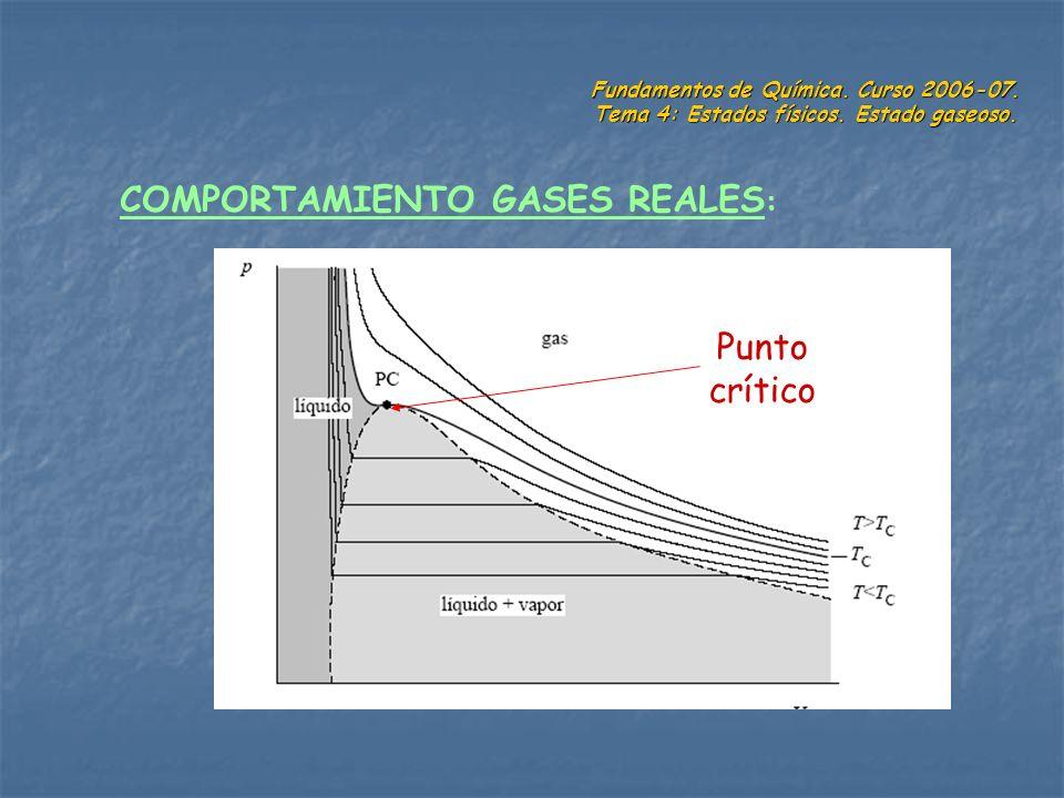 Fundamentos de Química. Curso 2006-07. Tema 4: Estados físicos. Estado gaseoso. COMPORTAMIENTO GASES REALES : Punto crítico