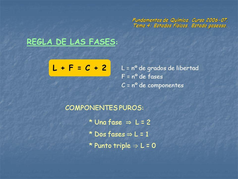 Fundamentos de Química. Curso 2006-07. Tema 4: Estados físicos. Estado gaseoso. REGLA DE LAS FASES : L + F = C + 2 L = nº de grados de libertad F = nº