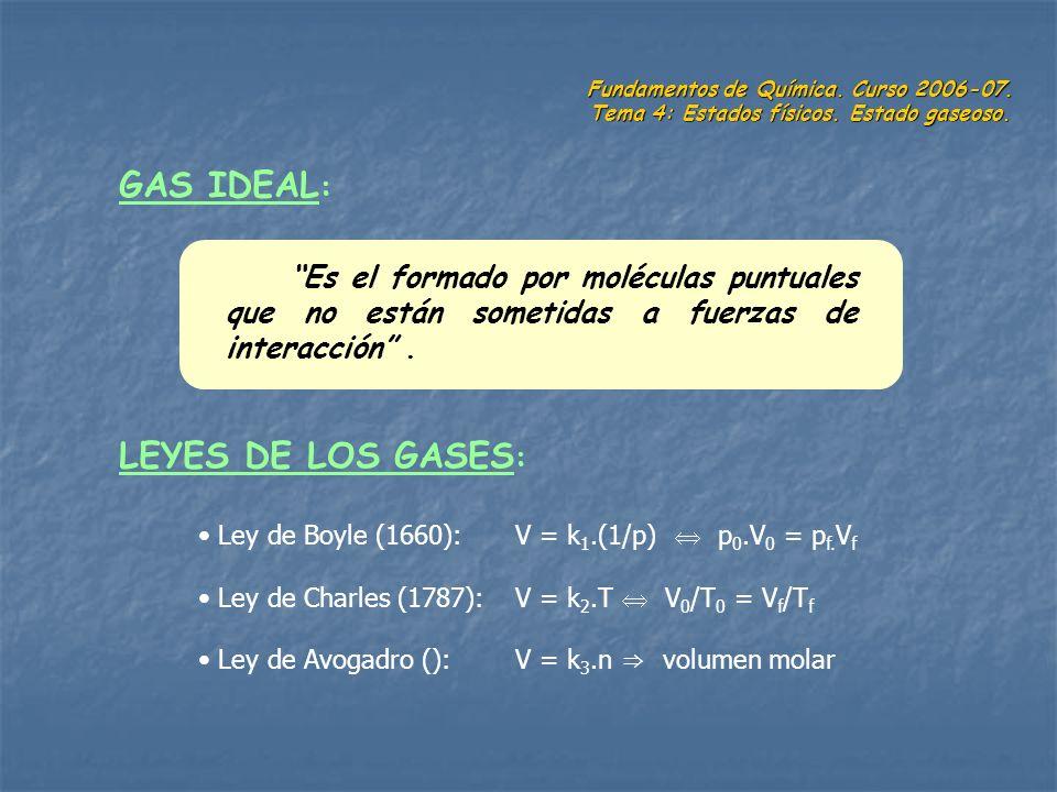 Fundamentos de Química. Curso 2006-07. Tema 4: Estados físicos. Estado gaseoso. GAS IDEAL : Es el formado por moléculas puntuales que no están sometid