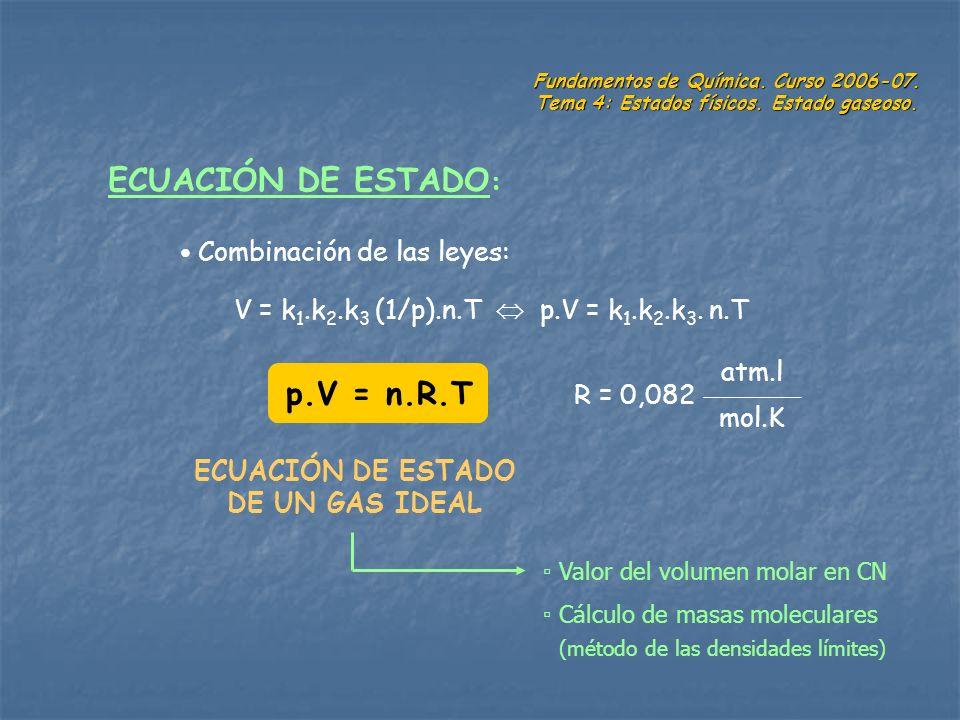 Fundamentos de Química. Curso 2006-07. Tema 4: Estados físicos. Estado gaseoso. ECUACIÓN DE ESTADO : Combinación de las leyes: V = k 1.k 2.k 3 (1/p).n
