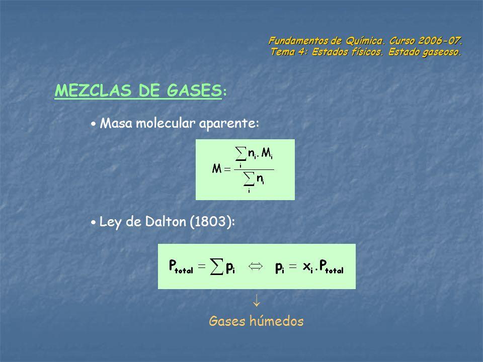 Fundamentos de Química. Curso 2006-07. Tema 4: Estados físicos. Estado gaseoso. MEZCLAS DE GASES : Masa molecular aparente: Ley de Dalton (1803): Gase