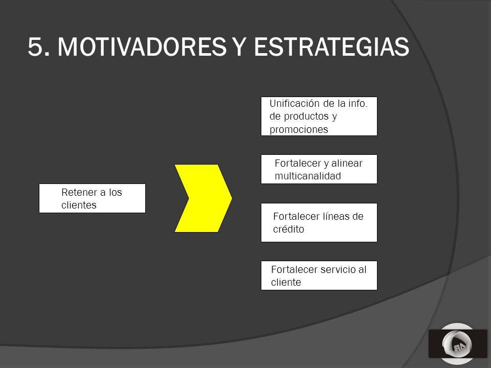 5. MOTIVADORES Y ESTRATEGIAS Retener a los clientes Unificación de la info.