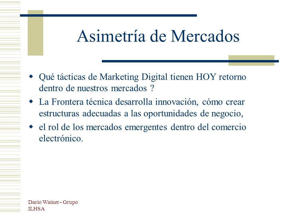 Darío Wainer - Grupo ILHSA Asimetría de Mercados Qué tácticas de Marketing Digital tienen HOY retorno dentro de nuestros mercados .