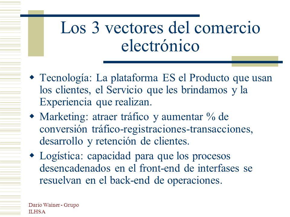 Darío Wainer - Grupo ILHSA Los 3 vectores del comercio electrónico Tecnología: La plataforma ES el Producto que usan los clientes, el Servicio que les brindamos y la Experiencia que realizan.