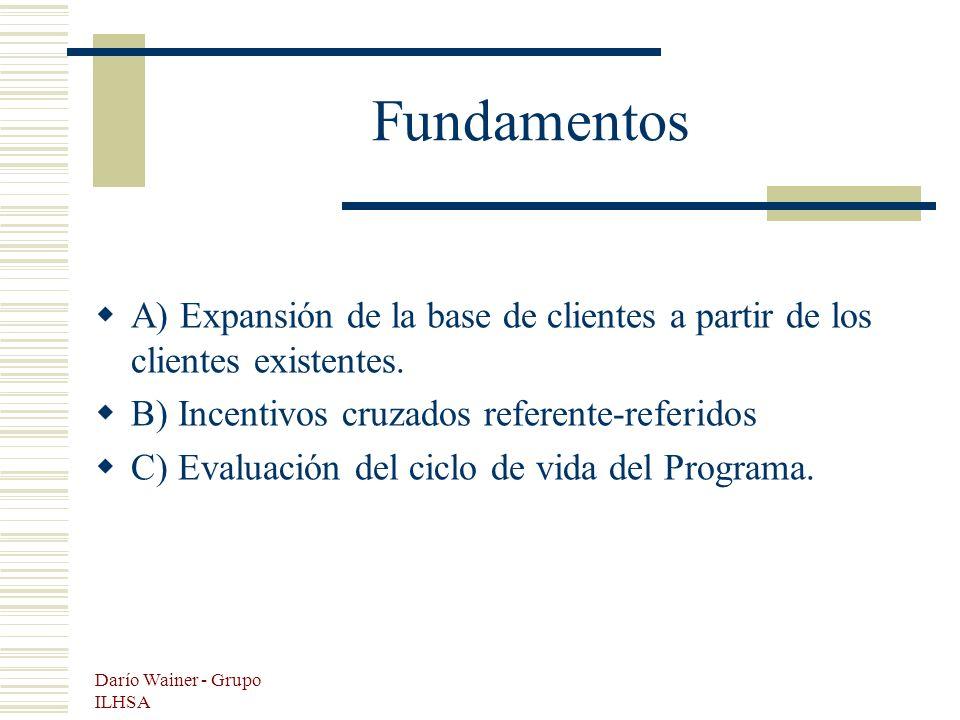 Darío Wainer - Grupo ILHSA Fundamentos A) Expansión de la base de clientes a partir de los clientes existentes.