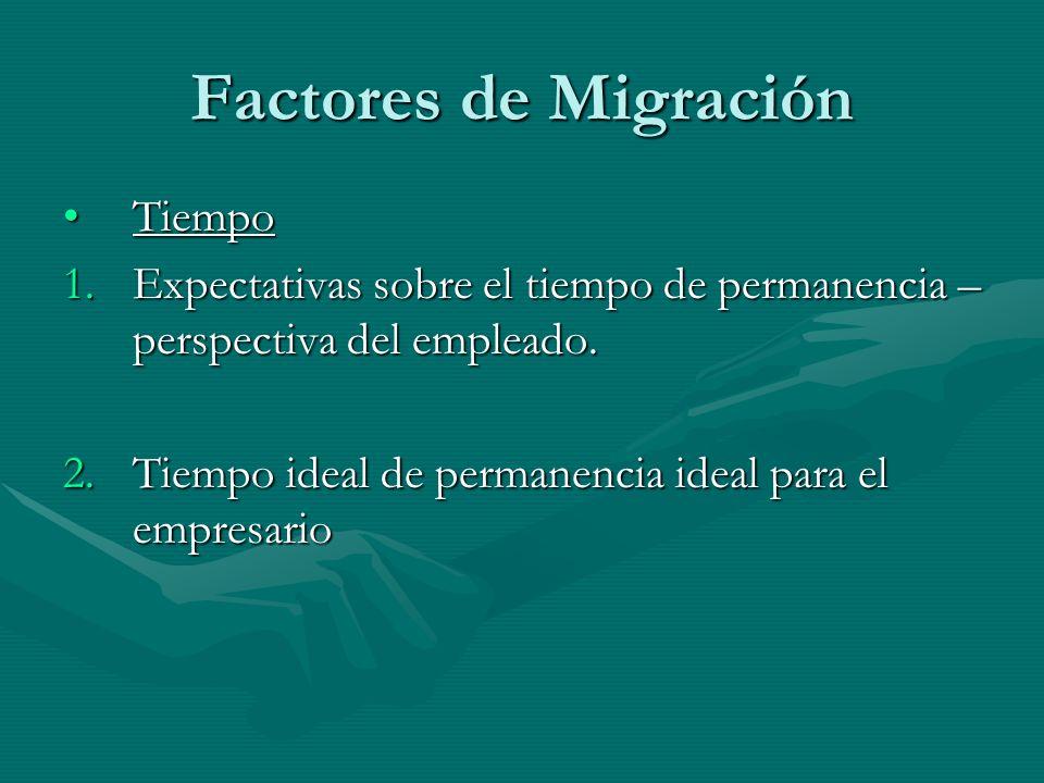 Factores de Migración TiempoTiempo 1.Expectativas sobre el tiempo de permanencia – perspectiva del empleado. 2.Tiempo ideal de permanencia ideal para