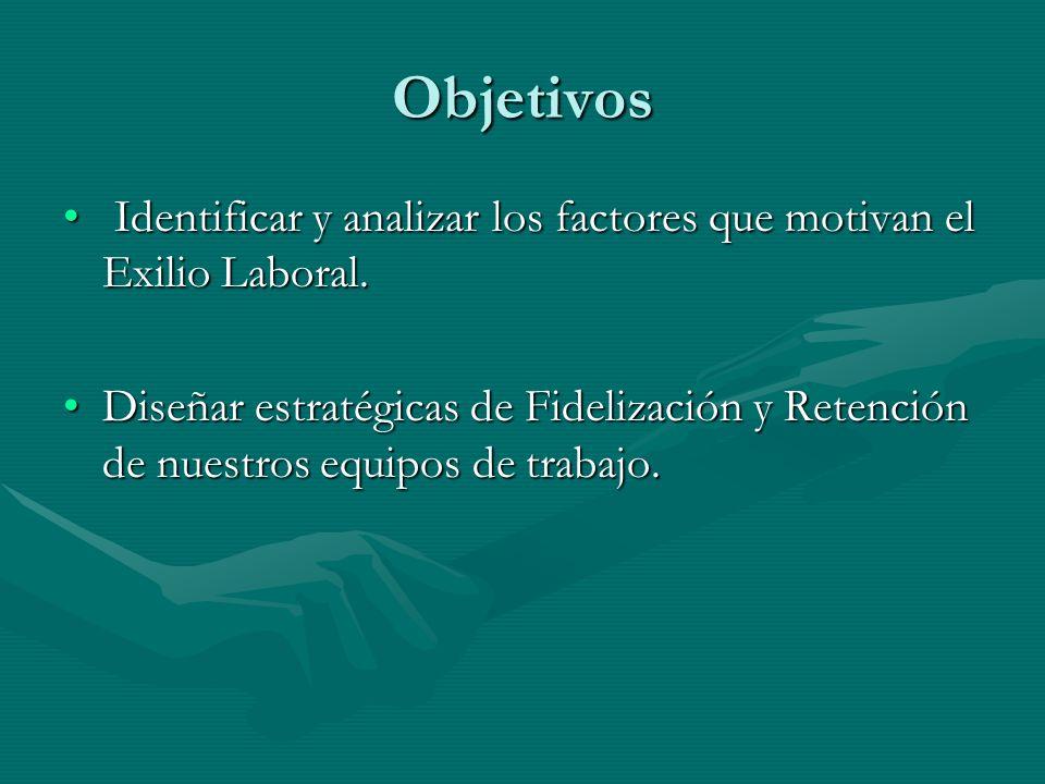 Objetivos Identificar y analizar los factores que motivan el Exilio Laboral. Identificar y analizar los factores que motivan el Exilio Laboral. Diseña