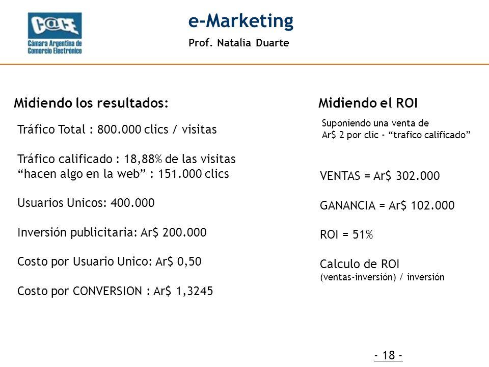 Prof. Natalia Duarte e-Marketing - 18 - Tráfico Total : 800.000 clics / visitas Tráfico calificado : 18,88% de las visitas hacen algo en la web : 151.