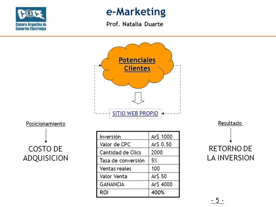Prof. Natalia Duarte e-Marketing - 5 - SITIO WEB PROPIO PotencialesClientes Posicionamiento Resultado COSTO DE ADQUISICION RETORNO DE LA INVERSION Inv