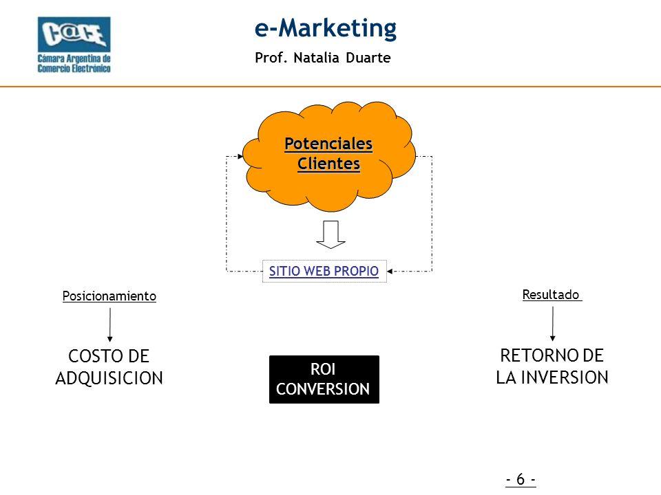 Prof. Natalia Duarte e-Marketing - 6 - SITIO WEB PROPIO PotencialesClientes Posicionamiento Resultado COSTO DE ADQUISICION RETORNO DE LA INVERSION ROI