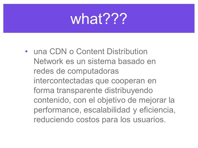 Tecnología Soporte de CDNs Técnicas de networking orientadas a CONTENIDO.