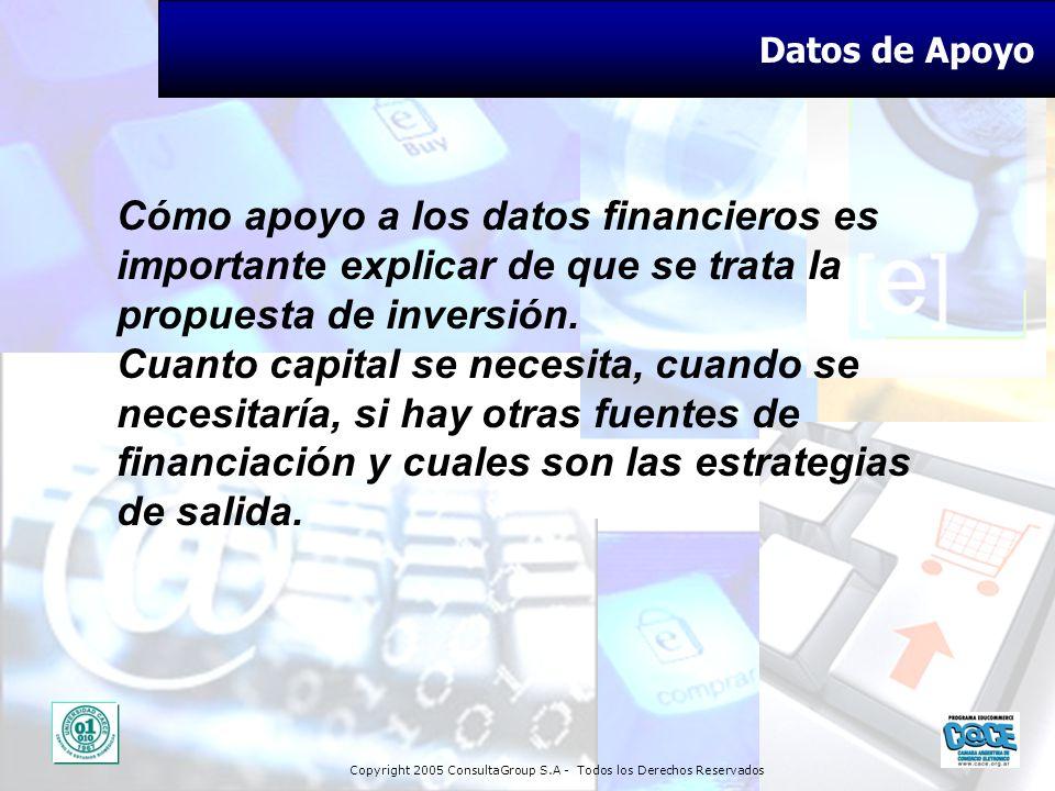 Copyright 2005 ConsultaGroup S.A - Todos los Derechos Reservados Datos de Apoyo Cómo apoyo a los datos financieros es importante explicar de que se tr