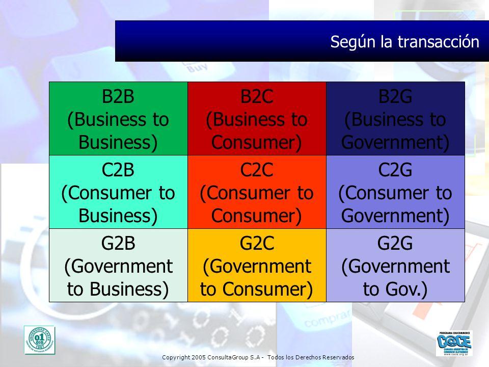 Copyright 2005 ConsultaGroup S.A - Todos los Derechos Reservados Según la transacción B2B (Business to Business) B2C (Business to Consumer) B2G (Busin