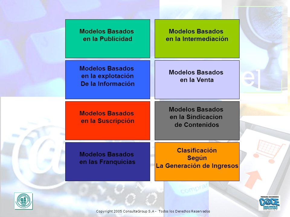 Copyright 2005 ConsultaGroup S.A - Todos los Derechos Reservados Modelos Basados en la Publicidad Modelos Basados en la Intermediación Modelos Basados