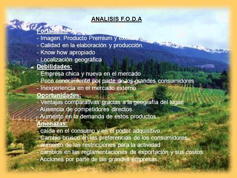 . ANALISIS F.O.D.A Fortalezas: - Imagen: Producto Premium y exclusivo. - Calidad en la elaboración y producción. - Know how apropiado - Localización g