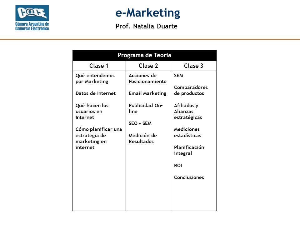 Prof. Natalia Duarte e-Marketing Programa de Teoría Clase 1Clase 2Clase 3 Qué entendemos por Marketing Datos de Internet Qué hacen los usuarios en Int