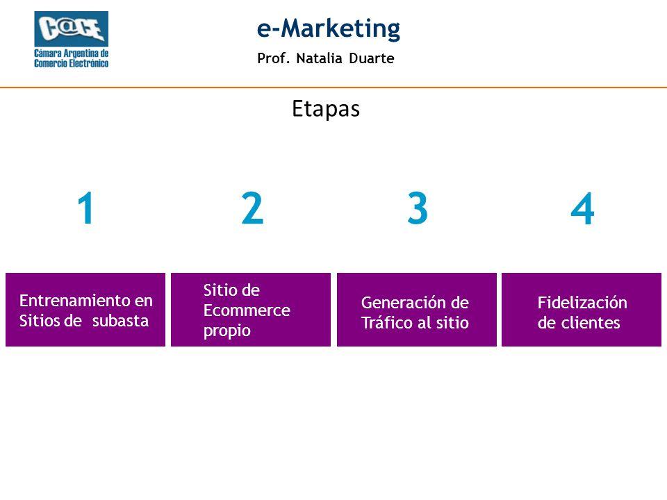 Prof. Natalia Duarte e-Marketing Etapas Entrenamiento en Sitios de subasta 1 Sitio de Ecommerce propio 2 Generación de Tráfico al sitio 3 Fidelización