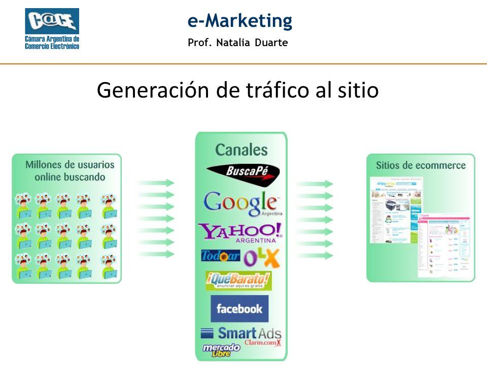 Prof. Natalia Duarte e-Marketing Generación de tráfico al sitio