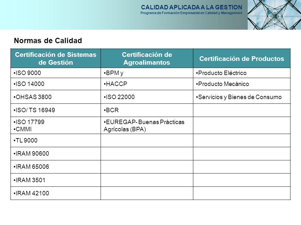 CALIDAD APLICADA A LA GESTION Programa de Formación Empresarial en Calidad y Management Normas de Calidad Certificación de Sistemas de Gestión Certifi