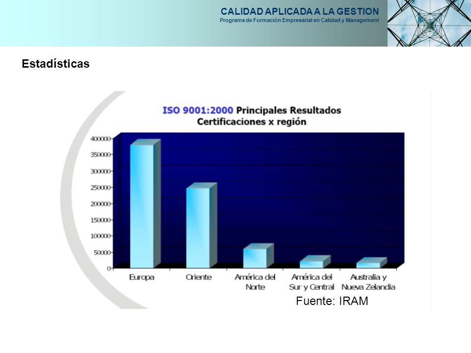 CALIDAD APLICADA A LA GESTION Programa de Formación Empresarial en Calidad y Management Estadísticas Fuente: IRAM
