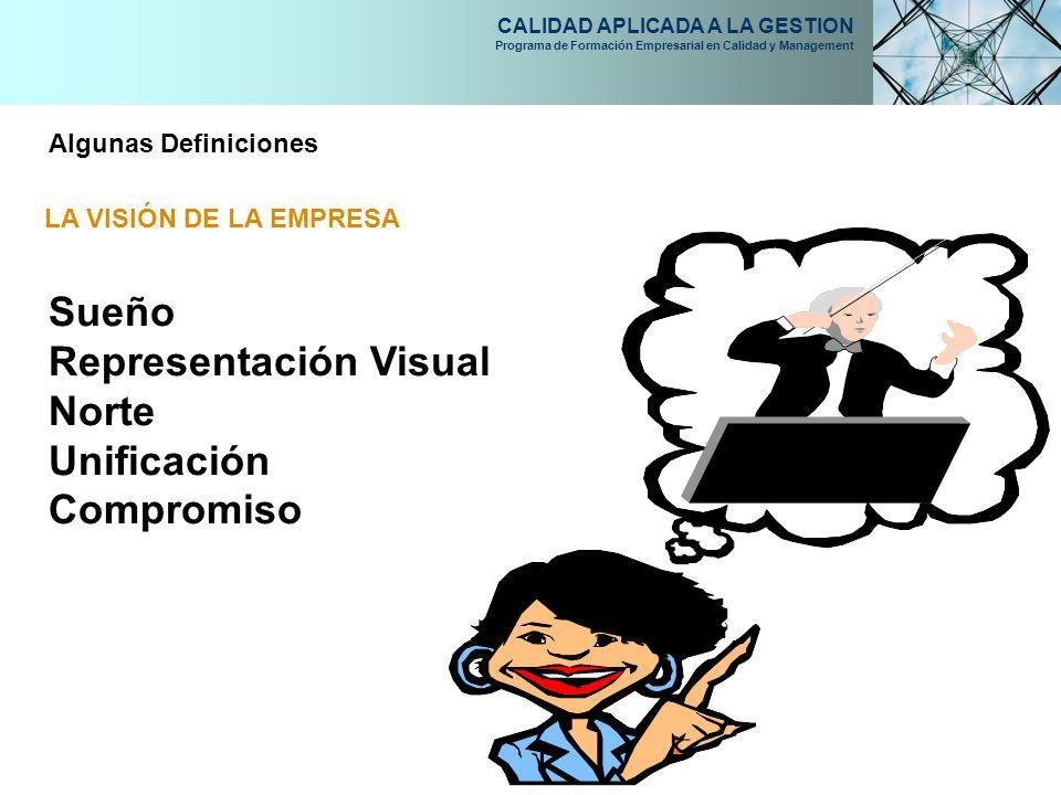 CALIDAD APLICADA A LA GESTION Programa de Formación Empresarial en Calidad y Management Sueño Representación Visual Norte Unificación Compromiso LA VI
