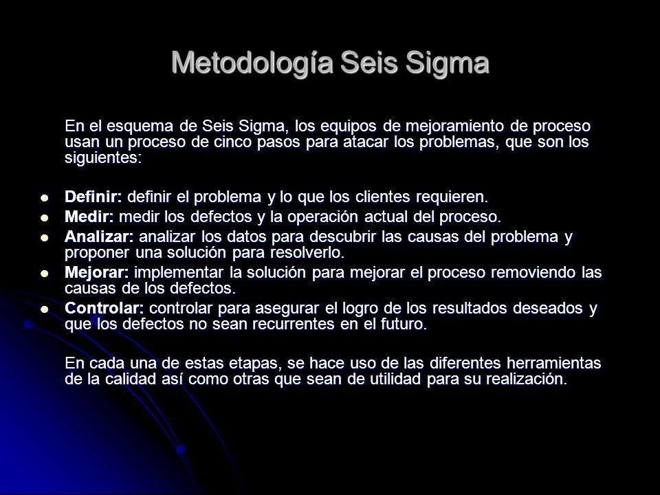Metodología Seis Sigma En el esquema de Seis Sigma, los equipos de mejoramiento de proceso usan un proceso de cinco pasos para atacar los problemas, que son los siguientes: Definir: definir el problema y lo que los clientes requieren.
