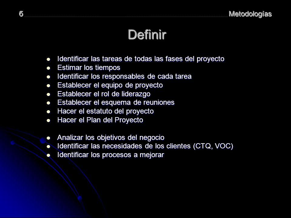 Metodologíasб Definir Identificar las tareas de todas las fases del proyecto Identificar las tareas de todas las fases del proyecto Identificar las ta
