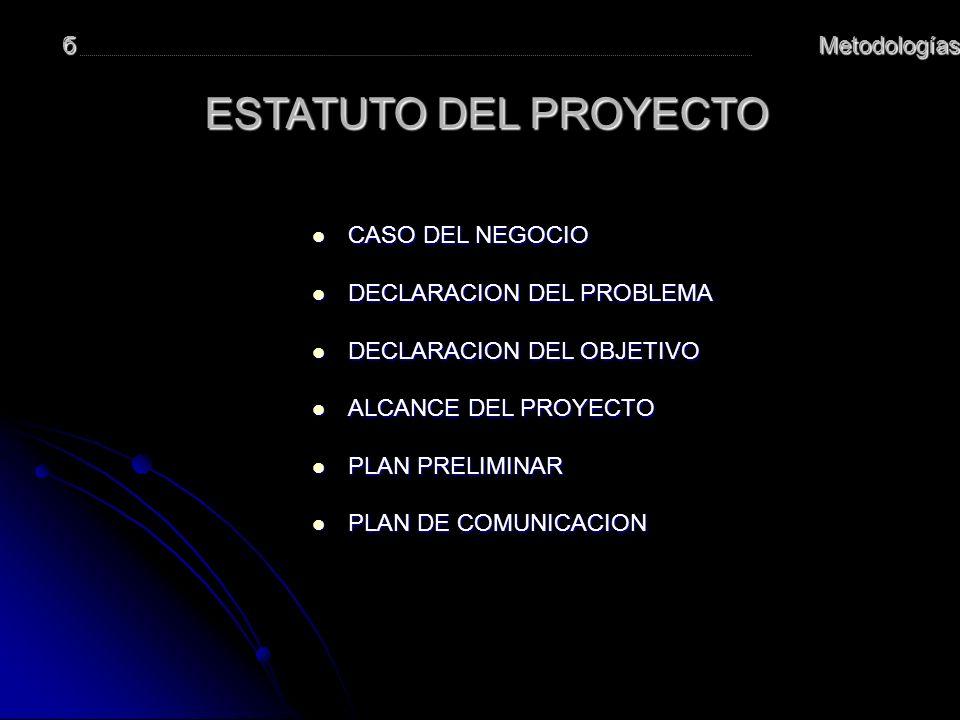 Metodologías ESTATUTO DEL PROYECTO CASO DEL NEGOCIO CASO DEL NEGOCIO CASO DEL NEGOCIO CASO DEL NEGOCIO DECLARACION DEL PROBLEMA DECLARACION DEL PROBLEMA DECLARACION DEL PROBLEMA DECLARACION DEL PROBLEMA DECLARACION DEL OBJETIVO DECLARACION DEL OBJETIVO DECLARACION DEL OBJETIVO DECLARACION DEL OBJETIVO ALCANCE DEL PROYECTO ALCANCE DEL PROYECTO ALCANCE DEL PROYECTO ALCANCE DEL PROYECTO PLAN PRELIMINAR PLAN PRELIMINAR PLAN PRELIMINAR PLAN PRELIMINAR PLAN DE COMUNICACION PLAN DE COMUNICACION PLAN DE COMUNICACION PLAN DE COMUNICACIONб
