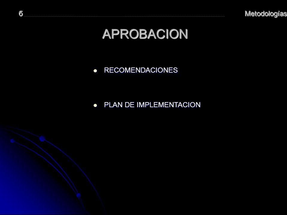 Metodologías APROBACION RECOMENDACIONES RECOMENDACIONES RECOMENDACIONES PLAN DE IMPLEMENTACION PLAN DE IMPLEMENTACION PLAN DE IMPLEMENTACION PLAN DE I