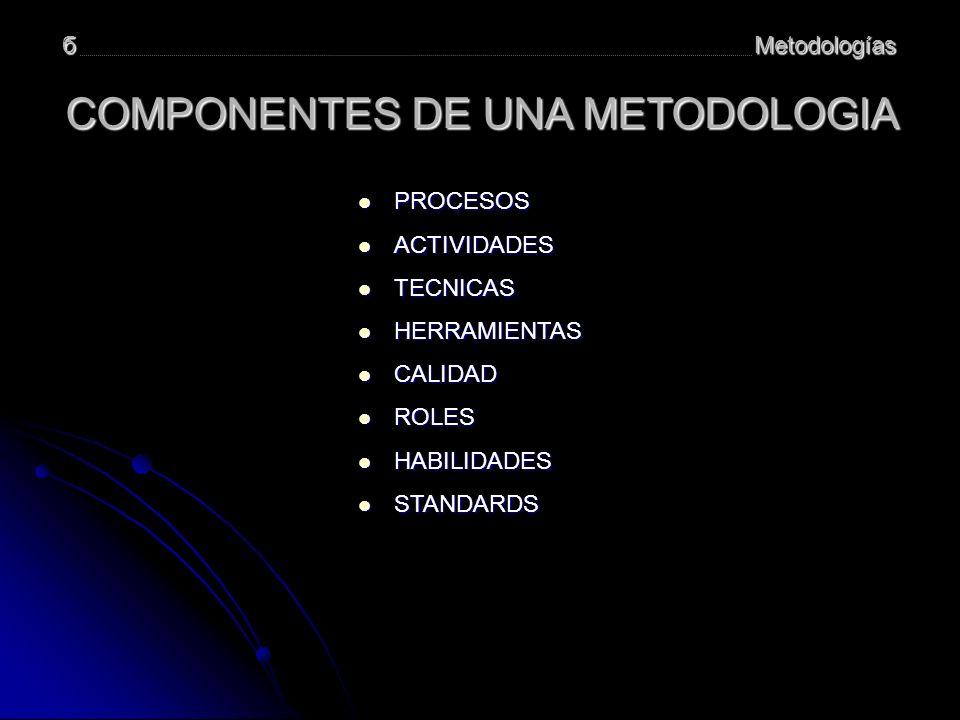 Metodologíasб COMPONENTES DE UNA METODOLOGIA PROCESOS PROCESOS ACTIVIDADES ACTIVIDADES TECNICAS TECNICAS HERRAMIENTAS HERRAMIENTAS CALIDAD CALIDAD ROL