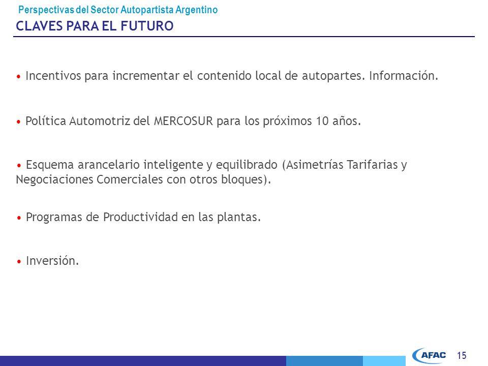 15 CLAVES PARA EL FUTURO Perspectivas del Sector Autopartista Argentino Incentivos para incrementar el contenido local de autopartes.