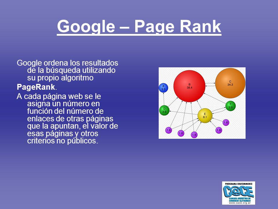 Google – Page Rank Google ordena los resultados de la búsqueda utilizando su propio algoritmo PageRank.