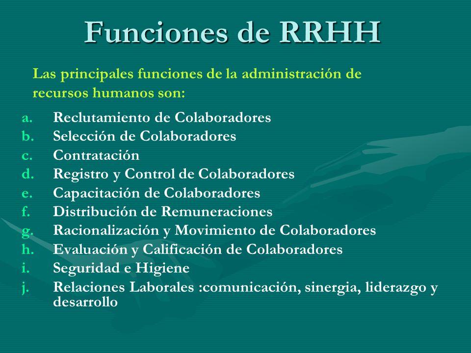 Roles de RRHH Agente de Cambio Experto Administrativo Adalid de los Empleados Socio Estratégico
