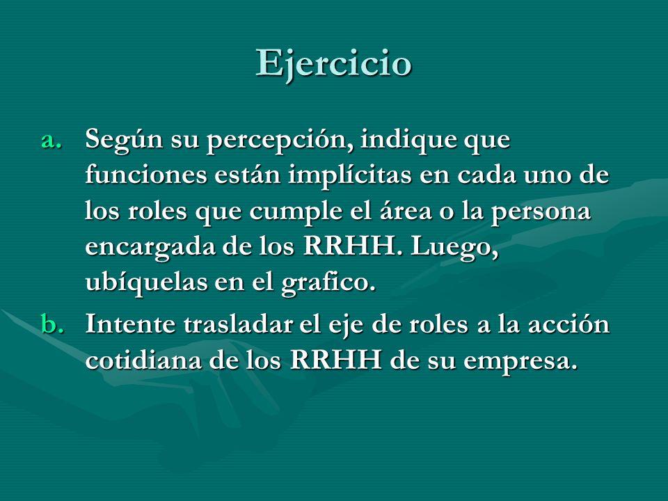 RRHH: PYME = Gran Empresa RRHH: PYME = Gran Empresa PLANIFICACIÓN EMPRESARIALPLANIFICACIÓN DE RR.HH PYME.