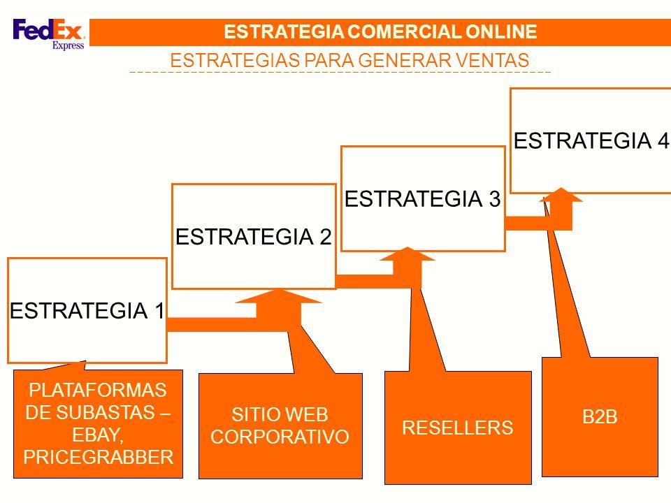 ESTRATEGIA COMERCIAL ONLINE ESTRATEGIAS PARA GENERAR VENTAS PLATAFORMAS DE SUBASTAS – EBAY, PRICEGRABBER SITIO WEB CORPORATIVO RESELLERS ESTRATEGIA 1