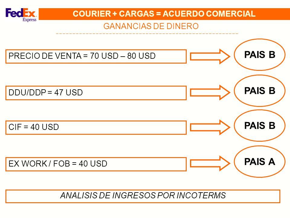 COURIER + CARGAS = ACUERDO COMERCIAL GANANCIAS DE DINERO PAIS B PRECIO DE VENTA = 70 USD – 80 USD PAIS B DDU/DDP = 47 USD PAIS B CIF = 40 USD PAIS A E