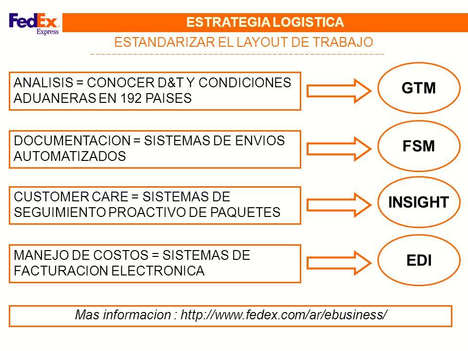 ESTRATEGIA LOGISTICA ESTANDARIZAR EL LAYOUT DE TRABAJO GTM ANALISIS = CONOCER D&T Y CONDICIONES ADUANERAS EN 192 PAISES FSM DOCUMENTACION = SISTEMAS D