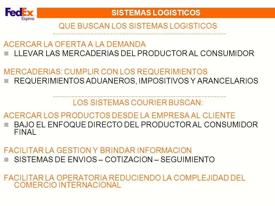 ESTRATEGIAS PARA GENERAR VENTAS NECESIDADES LOGISTICAS COURIER PLATAFORMAS DE SUBASTAS COURIER SITIO WEB CORPORATIVO COURIER/ CARGA ACUERDOS CON RESELLERS O E-TAILERS COURIER/ CARGA B2B MARKETPLACES MAYORES POSIBILIDADES DE NEGOCIOS