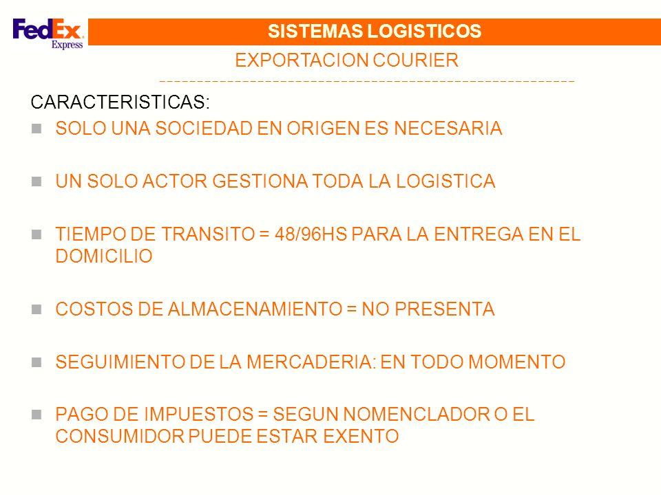 COURIER / CARGAS = MISMOS SISTEMAS SISTEMAS DE FEDEX CENTRALIZADOS ESTANDARIZACION GTM SISTEMAS DE ENVIOS SISTEMAS DE ENVIOS CLIENTE INSIGHT CONOCER COSTOS Y CONDICIONES ADUANERAS INFORMACION DE VENTAS SE ENVIA LA MERCADERIA AL CLIENTE SABER SI SE ENTREGO Y CUANDO SE COBRAN LAS VENTAS FEDEX EDI FEDEX EDI