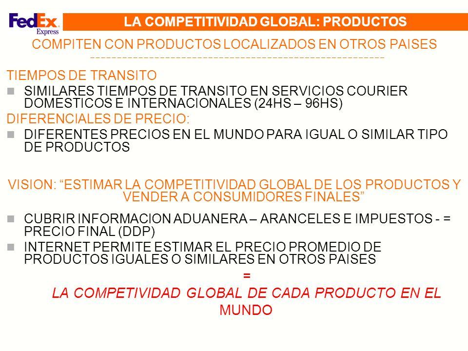 LA COMPETITIVIDAD GLOBAL: PRODUCTOS COMPITEN CON PRODUCTOS LOCALIZADOS EN OTROS PAISES TIEMPOS DE TRANSITO SIMILARES TIEMPOS DE TRANSITO EN SERVICIOS