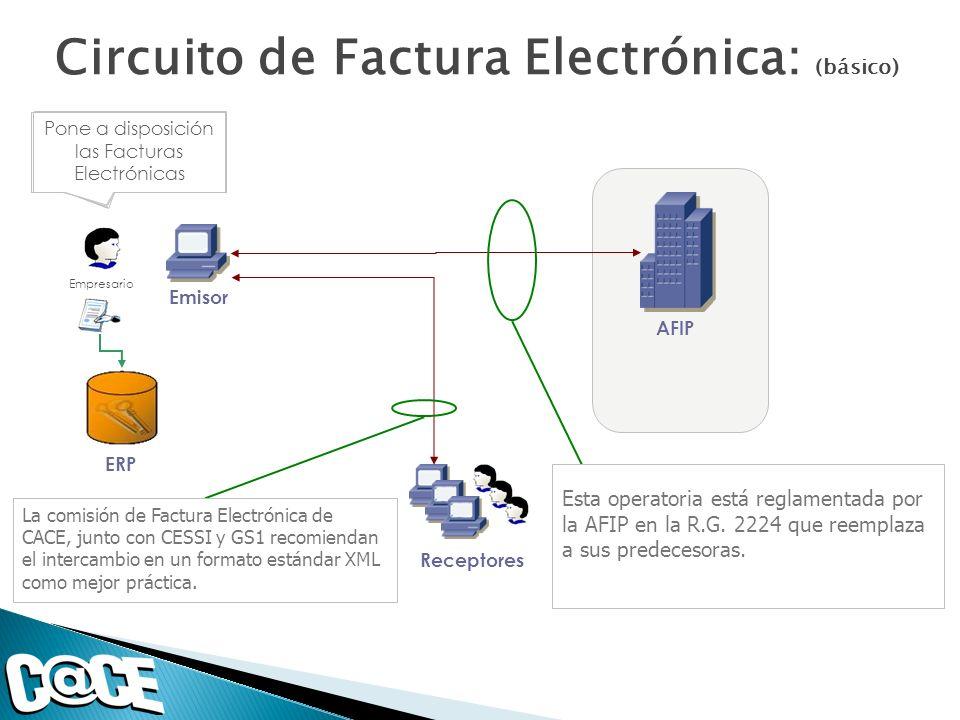 Emisor Empresario El emisor genera las pre-facturas en un archivo Procesa el archivo mediante el aplicativo RECE Envía el archivo mediante la clave fiscal.