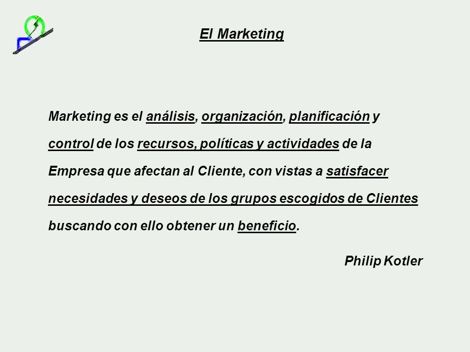 Marketing, Satisfacción y Beneficios Análisis Organización Planificación Control Recursos, políticas y actividades que afectan al cliente Para satisfacer necesidades y deseos de Clientes Obtener un BENEFICIO