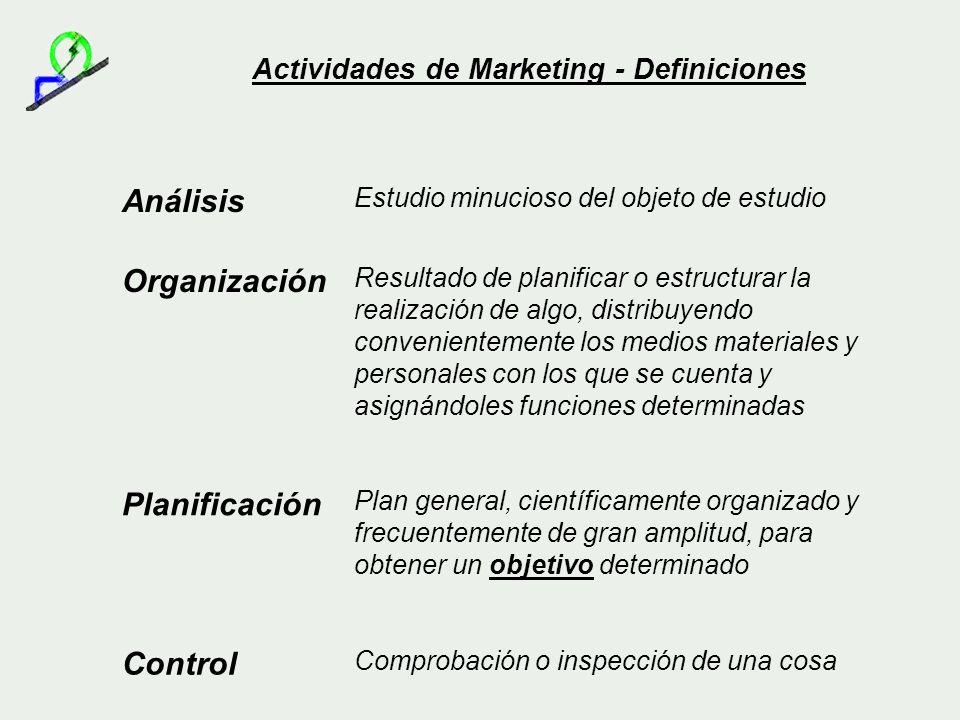Actividades de Marketing - Definiciones Análisis Estudio minucioso del objeto de estudio Organización Resultado de planificar o estructurar la realiza