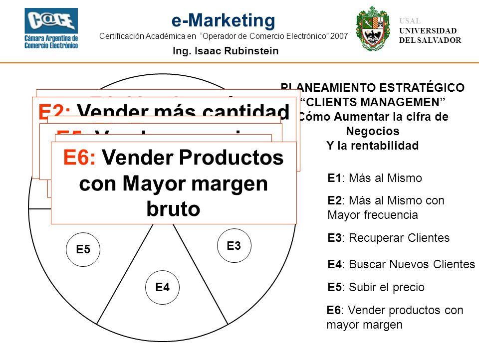Ing. Isaac Rubinstein USAL UNIVERSIDAD DEL SALVADOR e-Marketing Certificación Académica en Operador de Comercio Electrónico 2007 PLANEAMIENTO ESTRATÉG