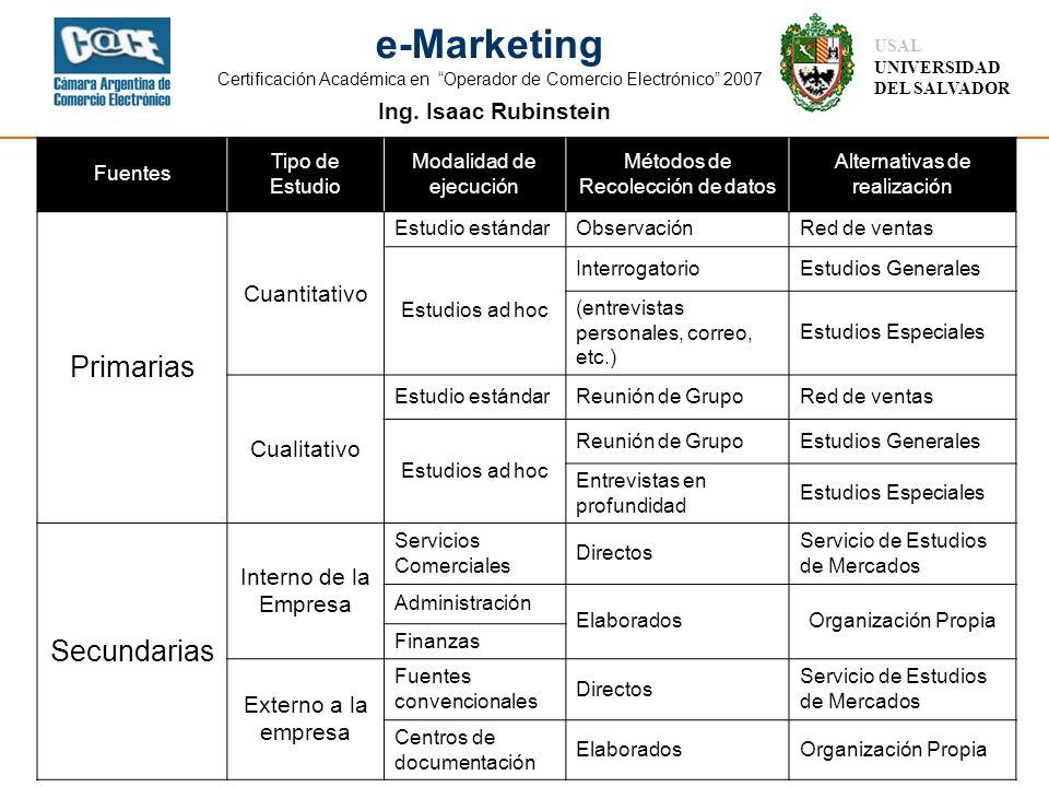 Ing. Isaac Rubinstein USAL UNIVERSIDAD DEL SALVADOR e-Marketing Certificación Académica en Operador de Comercio Electrónico 2007 Fuentes Tipo de Estud
