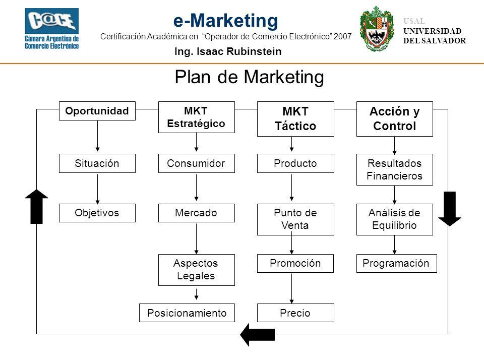 Ing. Isaac Rubinstein USAL UNIVERSIDAD DEL SALVADOR e-Marketing Certificación Académica en Operador de Comercio Electrónico 2007 Plan de Marketing Opo