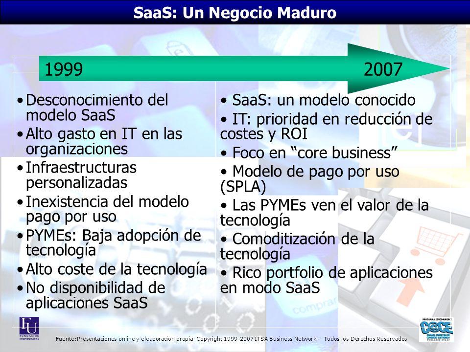 Fuente:Presentaciones online y eleaboracion propia Copyright 1999-2007 ITSA Business Network - Todos los Derechos Reservados SaaS: un modelo conocido